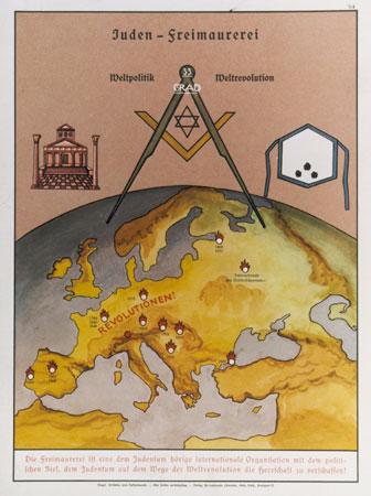 Melalui Bank, Yahudi Kuasai Semua